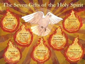 Holy-Spirit-7-gifts